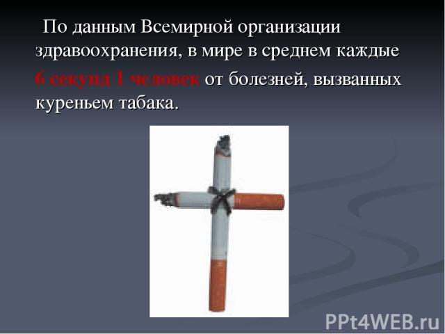 По данным Всемирной организации здравоохранения, в мире в среднем каждые 6 секунд 1 человек от болезней, вызванных куреньем табака.