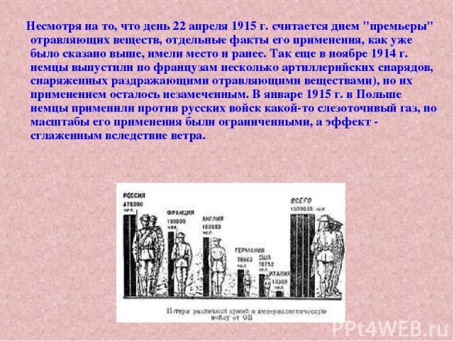 Несмотря на то, что день 22 апреля 1915 г. считается днем