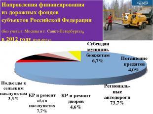 Направления финансирования из дорожных фондов субъектов Российской Федерации (бе