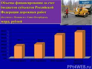 Объемы финансирования за счет бюджетов субъектов Российской Федерации дорожных р