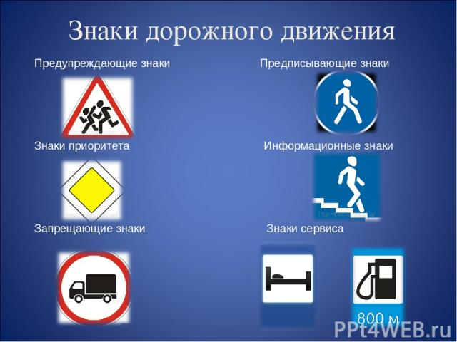 Знаки дорожного движения Предупреждающие знаки Предписывающие знаки Знаки приоритета Информационные знаки Запрещающие знаки Знаки сервиса 8. Знаки дополнительной информации 9. Опознавательные знаки