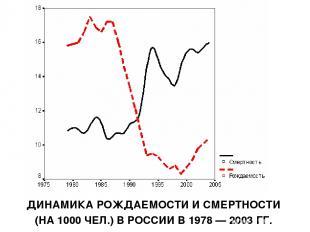 ДИНАМИКА РОЖДАЕМОСТИ И СМЕРТНОСТИ (НА 1000 ЧЕЛ.) В РОССИИ В 1978— 2003ГГ.