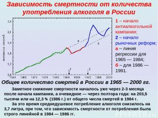 Зависимость смертности от количества употребления алкоголя в России Общее количе