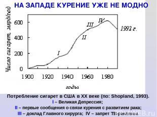 Потребление сигарет в США в XX веке (по: Shopland, 1993). I – Великая Депрессия;
