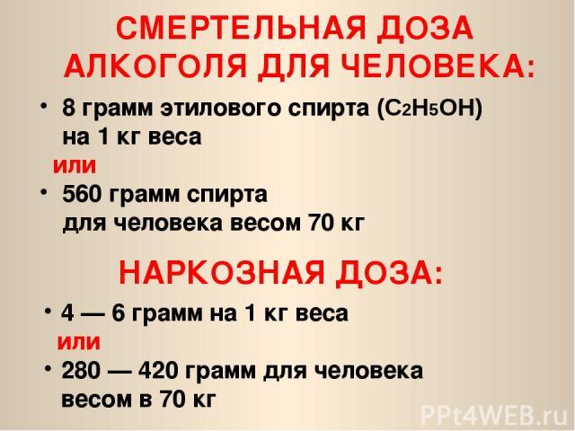 8 грамм этилового спирта (С2H5ОН) на 1кг веса или 560 грамм спирта для человека весом 70кг СМЕРТЕЛЬНАЯ ДОЗА АЛКОГОЛЯ ДЛЯ ЧЕЛОВЕКА: 4 — 6 грамм на 1 кг веса или 280 — 420 грамм для человека весом в 70 кг НАРКОЗНАЯ ДОЗА: