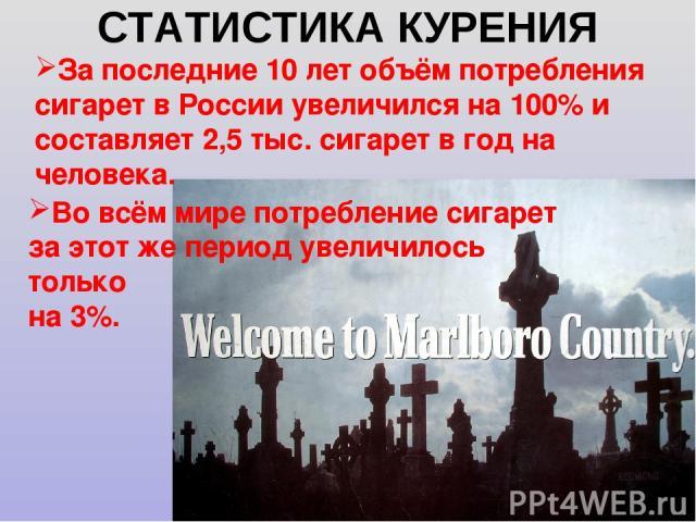 СТАТИСТИКА КУРЕНИЯ За последние 10 лет объём потребления сигарет в России увеличился на 100% и составляет 2,5 тыс. сигарет в год на человека. Во всём мире потребление сигарет за этот же период увеличилось только на 3%.