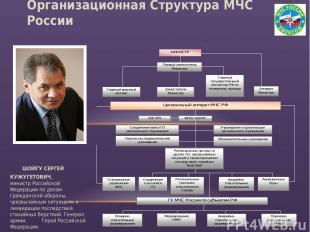 ШОЙГУ СЕРГЕЙ КУЖУГЕТОВИЧ, министр Российской Федерации по делам гражданской обор