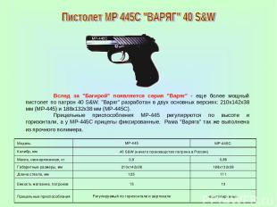 """Вслед за """"Багирой"""" появляется серия """"Варяг"""" - еще более мощный пистолет по патро"""