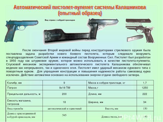 После окончания Второй мировой войны перед конструкторами стрелкового оружия была поставлена задача разработки нового боевого пистолета, которым следовало вооружить спецподразделения Советской Армии и командный состав Вооруженных Сил. Пистолет был р…