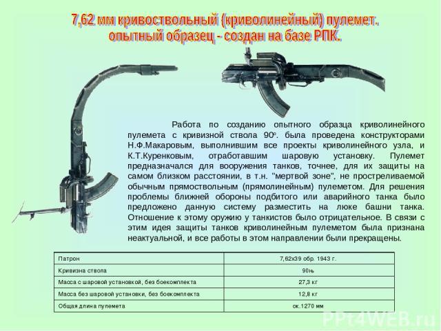 Работа по созданию опытного образца криволинейного пулемета с кривизной ствола 90о. была проведена конструкторами Н.Ф.Макаровым, выполнившим все проекты криволинейного узла, и К.Т.Куренковым, отработавшим шаровую установку. Пулемет предназначался дл…