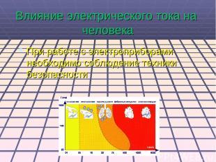 Влияние электрического тока на человека При работе с электроприборами необходимо