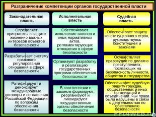 § 3. Источники международного экологического права