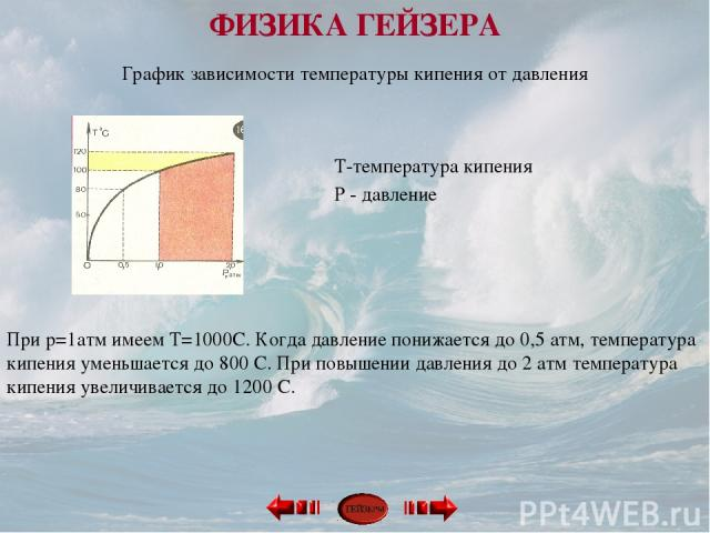 График зависимости температуры кипения от давления Т-температура кипения Р - давление При р=1атм имеем Т=1000С. Когда давление понижается до 0,5 атм, температура кипения уменьшается до 800 С. При повышении давления до 2 атм температура кипения увели…