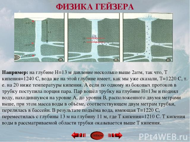Например: на глубине Н=13 м давление несколько выше 2атм, так что, Т кипения=1240 С, вода же на этой глубине имеет, как мы уже сказали, Т=1220 С, т. е. на 20 ниже температуры кипения. А если по одному из боковых протоков в трубку поступила порция па…