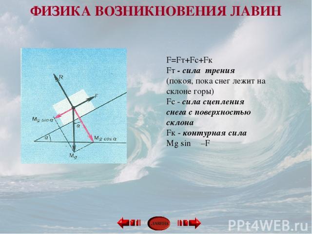 F=Fт+Fс+Fк Fт - сила трения (покоя, пока снег лежит на склоне горы) Fс - сила сцепления снега с поверхностью склона Fк - контурная сила Мg sin α –F ФИЗИКА ВОЗНИКНОВЕНИЯ ЛАВИН
