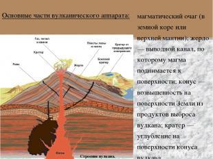Строение вулкана. магматический очаг (в земной коре или верхней мантии); жерло —