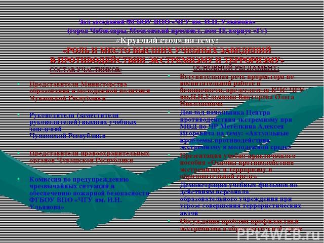 Зал заседаний ФГБОУ ВПО «ЧГУ им. И.Н. Ульянова» (город Чебоксары, Московский проспект, дом 15, корпус «Г») «Круглый стол» на тему: «РОЛЬ И МЕСТО ВЫСШИХ УЧЕБНЫХ ЗАВЕДЕНИЙ В ПРОТИВОДЕЙСТВИИ ЭКСТРЕМИЗМУ И ТЕРРОРИЗМУ» СОСТАВ УЧАСТНИКОВ: Представители Ми…