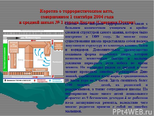 Коротко о террористическом акте, совершенном 1 сентября 2004 года в средней школе № 1 города Беслан (Северная Осетия) Школа была выбрана террористами в связи с большим количеством учащихся и крайне сложной структурой самого здания, которое было пост…