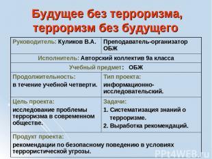 Будущее без терроризма, терроризм без будущего Руководитель: Куликов В.А. Препод