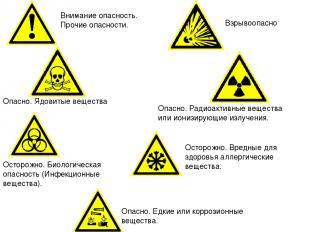 Осторожно. Биологическая опасность (Инфекционные вещества). Осторожно. Вредные д