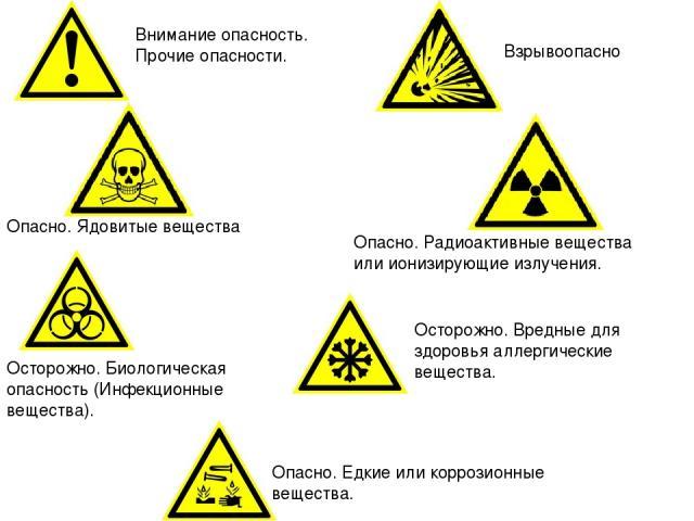 Осторожно. Биологическая опасность (Инфекционные вещества). Осторожно. Вредные для здоровья аллергические вещества. Опасно. Радиоактивные вещества или ионизирующие излучения. Опасно. Ядовитые вещества Опасно. Едкие или коррозионные вещества. Взрывоо…