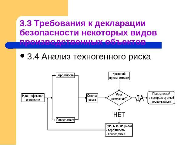 3.3 Требования к декларации безопасности некоторых видов производственных объектов 3.4 Анализ техногенного риска