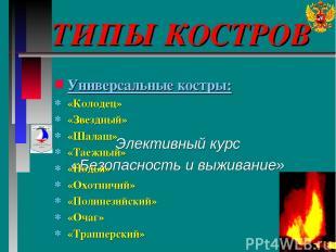 ТИПЫ КОСТРОВ Элективный курс «Безопасность и выживание» Универсальные костры: «К