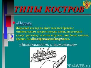 ТИПЫ КОСТРОВ Элективный курс «Безопасность и выживание» «Нодья» Жаровый костер и