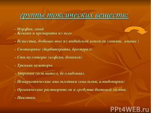 группы токсических веществ: - Морфин, опий - Кокаин и препараты из него - Вещест