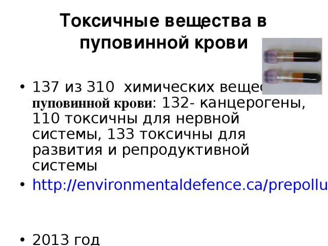 Токсичные вещества в пуповинной крови 137 из 310 химических веществ в пуповинной крови: 132- канцерогены, 110 токсичны для нервной системы, 133 токсичны для развития и репродуктивной системы http://environmentaldefence.ca/prepolluted 2013 год
