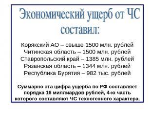 Корякский АО – свыше 1500 млн. рублей Читинская область – 1500 млн. рублей Ставр