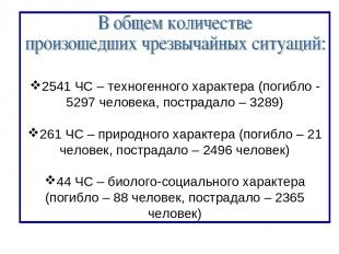 2541 ЧС – техногенного характера (погибло - 5297 человека, пострадало – 3289) 26