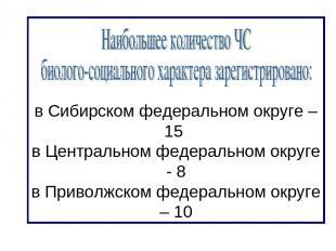 в Сибирском федеральном округе – 15 в Центральном федеральном округе - 8 в Приво