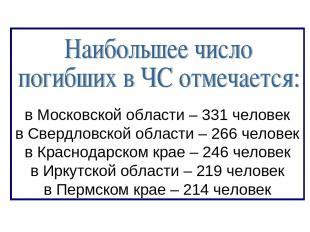 в Московской области – 331 человек в Свердловской области – 266 человек в Красно