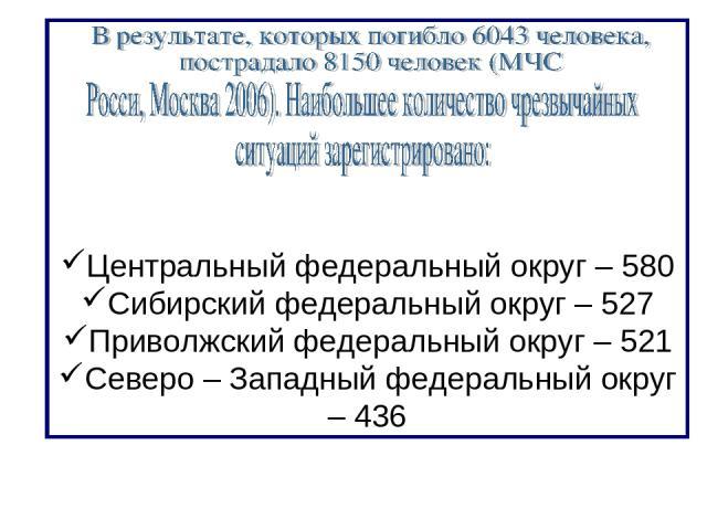 Центральный федеральный округ – 580 Сибирский федеральный округ – 527 Приволжский федеральный округ – 521 Северо – Западный федеральный округ – 436