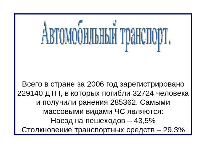 Всего в стране за 2006 год зарегистрировано 229140 ДТП, в которых погибли 32724 человека и получили ранения 285362. Самыми массовыми видами ЧС являются: Наезд на пешеходов – 43,5% Столкновение транспортных средств – 29,3%