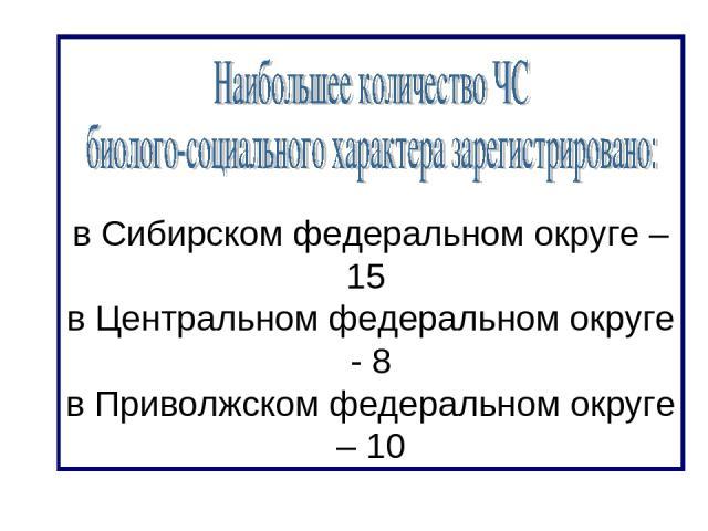 в Сибирском федеральном округе – 15 в Центральном федеральном округе - 8 в Приволжском федеральном округе – 10