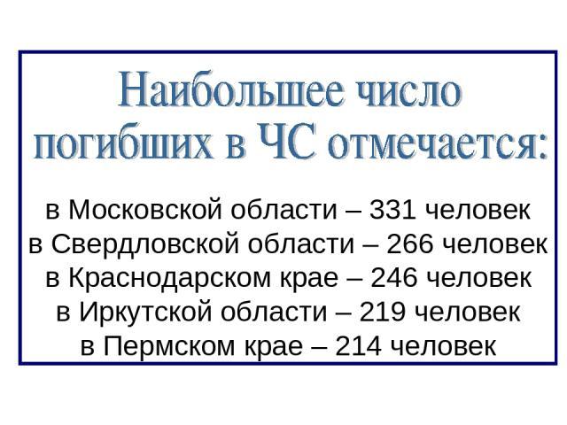 в Московской области – 331 человек в Свердловской области – 266 человек в Краснодарском крае – 246 человек в Иркутской области – 219 человек в Пермском крае – 214 человек