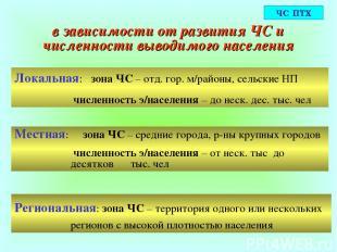в зависимости от развития ЧС и численности выводимого населения Локальная: зона