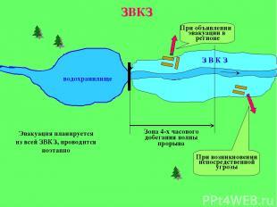 водохранилище З В К З Зона 4-х часового добегания волны прорыва ЗВКЗ При объявле