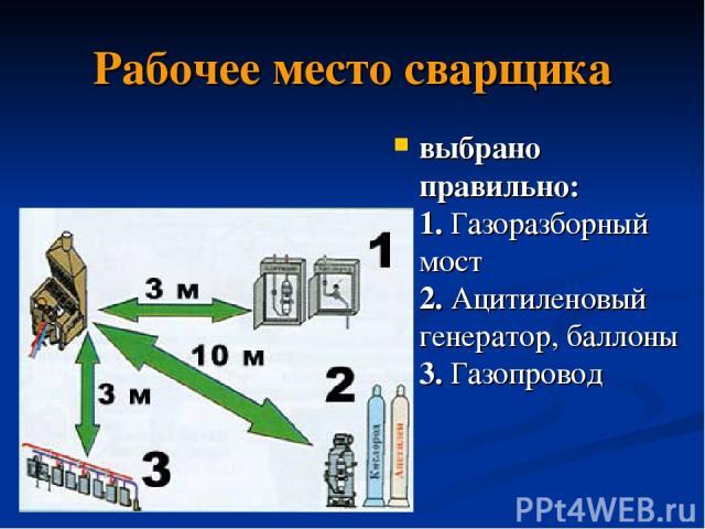 Рабочее место сварщика выбрано правильно: 1. Газоразборный мост 2. Ацитиленовый генератор, баллоны 3. Газопровод