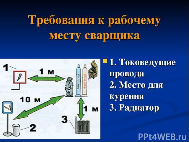 Требования к рабочему месту сварщика 1. Токоведущие провода 2. Место для курения 3. Радиатор