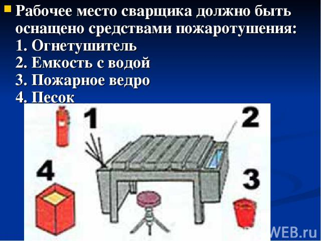 Рабочее место сварщика должно быть оснащено средствами пожаротушения: 1. Огнетушитель 2. Емкость с водой 3. Пожарное ведро 4. Песок