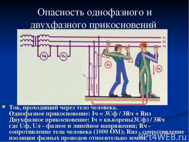 Опасность однофазного и двухфазного прикосновений Ток, проходящий через тело человека. Однофазное прикосновение: Iч = 3Uф / 3Rч + Rиз Двухфазное прикосновение: Iч = кв.корень(3Uф) / 3Rч где Uф, Uл - фазное и линейное напряжения; Rч - сопротивление т…
