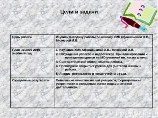 Цели и задачи Цель работы Изучить методику работы по новому УМК Афанасьевой О.В.