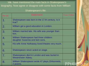 We have mentioned the main facts in Shakespeare's biography. Now agree or disagr