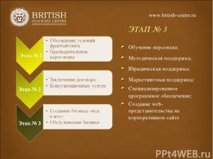 ЭТАП № 3 Обучение персонала; Методическая поддержка; Юридическая поддержка; Марк