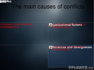 The main causes of conflicts