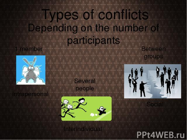 Types of conflicts Depending on the number of participants 1 member Intrapersonal Several people Interindividual Between groups Social