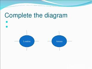 Complete the diagram London Astana